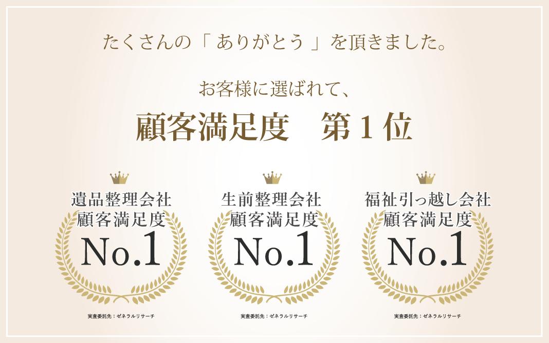 「遺品整理、生前整理、福祉引っ越しの3部門で、顧客満足度 第1位」3冠達成!