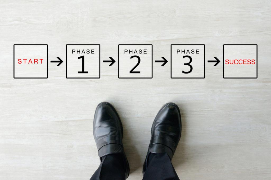 3ステップの手順
